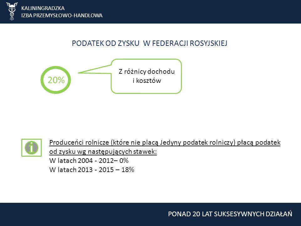 KALININGRADZKA IZBA PRZEMYSŁOWO-HANDLOWA PONAD 20 LAT SUKSESYWNYCH DZIAŁAŃ PODATEK OD ZYSKU W FEDERACJI ROSYJSKIEJ 20% Z różnicy dochodu i kosztów Produceńci rolnicze (które nie placą Jedyny podatek rolniczy) płacą podatek od zysku wg następujących stawek: W latach 2004 - 2012– 0% W latach 2013 - 2015 – 18%