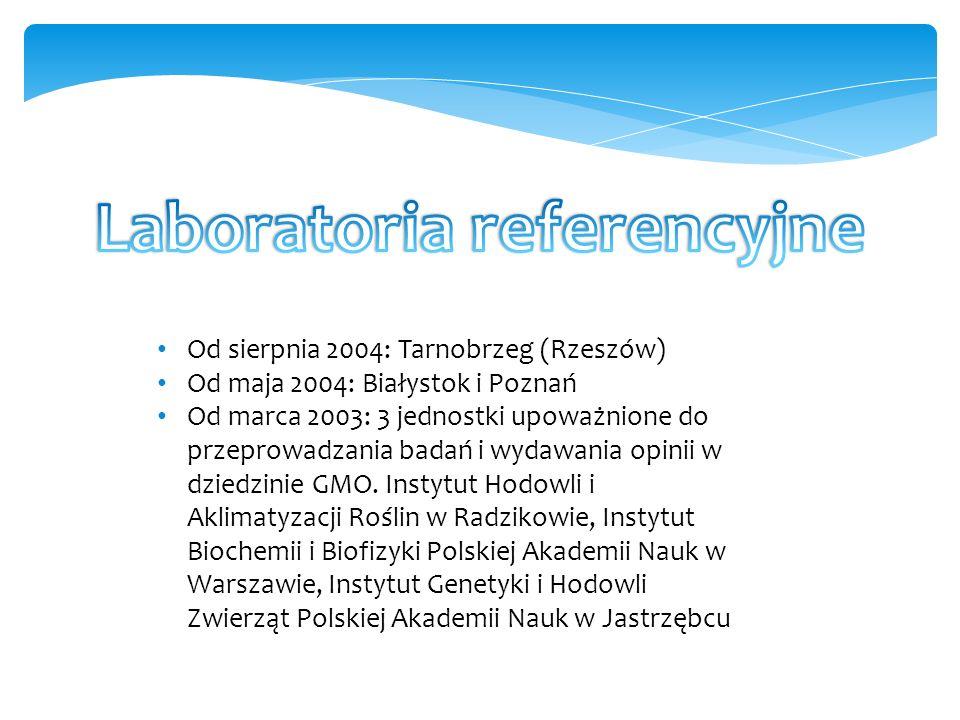 Od sierpnia 2004: Tarnobrzeg (Rzeszów) Od maja 2004: Białystok i Poznań Od marca 2003: 3 jednostki upoważnione do przeprowadzania badań i wydawania opinii w dziedzinie GMO.