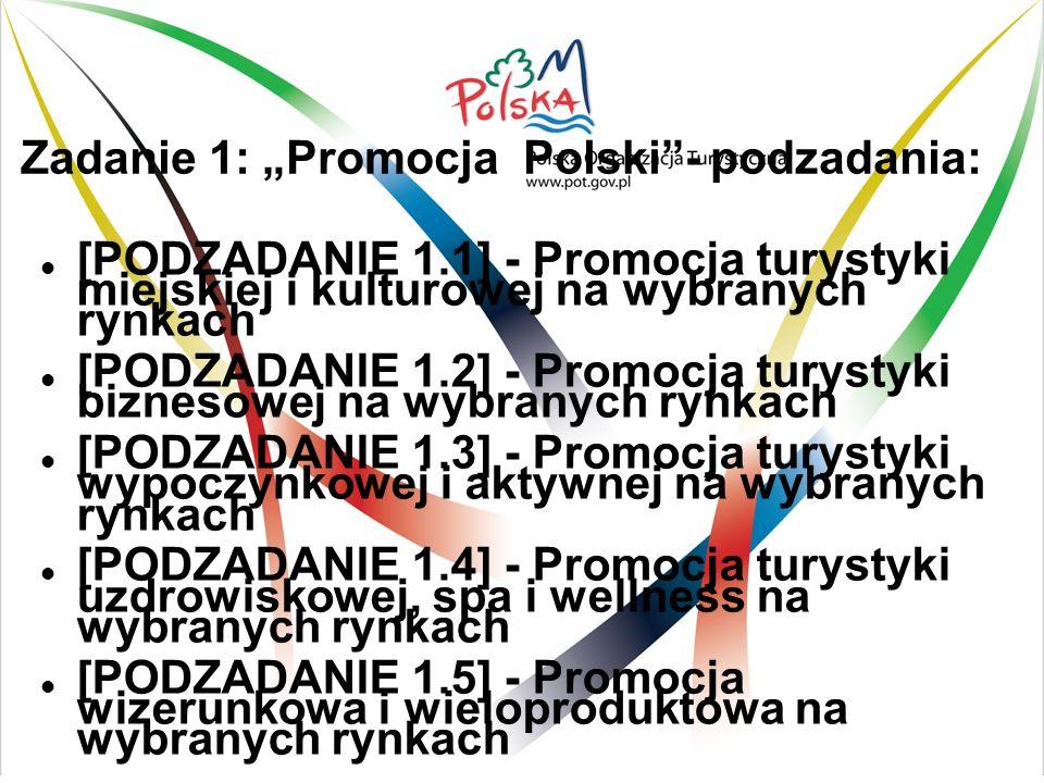 """Zadanie 1: """"Promocja Polski - podzadania: [PODZADANIE 1.1] - Promocja turystyki miejskiej i kulturowej na wybranych rynkach [PODZADANIE 1.2] - Promocja turystyki biznesowej na wybranych rynkach [PODZADANIE 1.3] - Promocja turystyki wypoczynkowej i aktywnej na wybranych rynkach [PODZADANIE 1.4] - Promocja turystyki uzdrowiskowej, spa i wellness na wybranych rynkach [PODZADANIE 1.5] - Promocja wizerunkowa i wieloproduktowa na wybranych rynkach"""