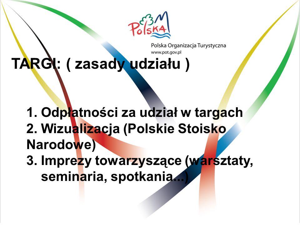 TARGI: ( zasady udziału ) 1. Odpłatności za udział w targach 2. Wizualizacja (Polskie Stoisko Narodowe) 3. Imprezy towarzyszące (warsztaty, seminaria,