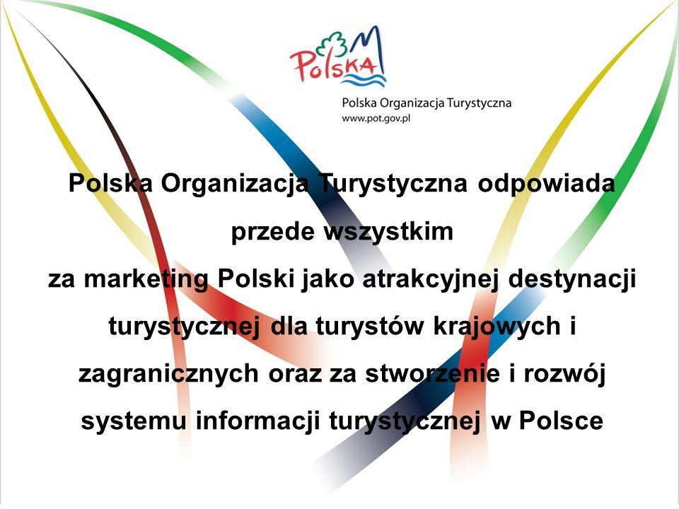 Polska Organizacja Turystyczna odpowiada przede wszystkim za marketing Polski jako atrakcyjnej destynacji turystycznej dla turystów krajowych i zagran