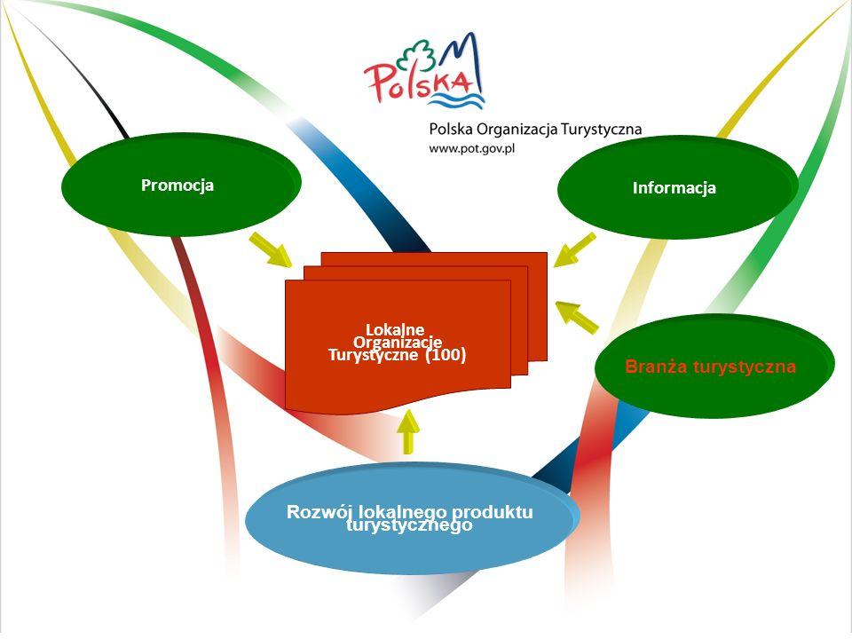 Lokalne Organizacje Turystyczne (100) Promocja Informacja Rozwój lokalnego produktu turystycznego Marketing w regionach Branża turystyczna