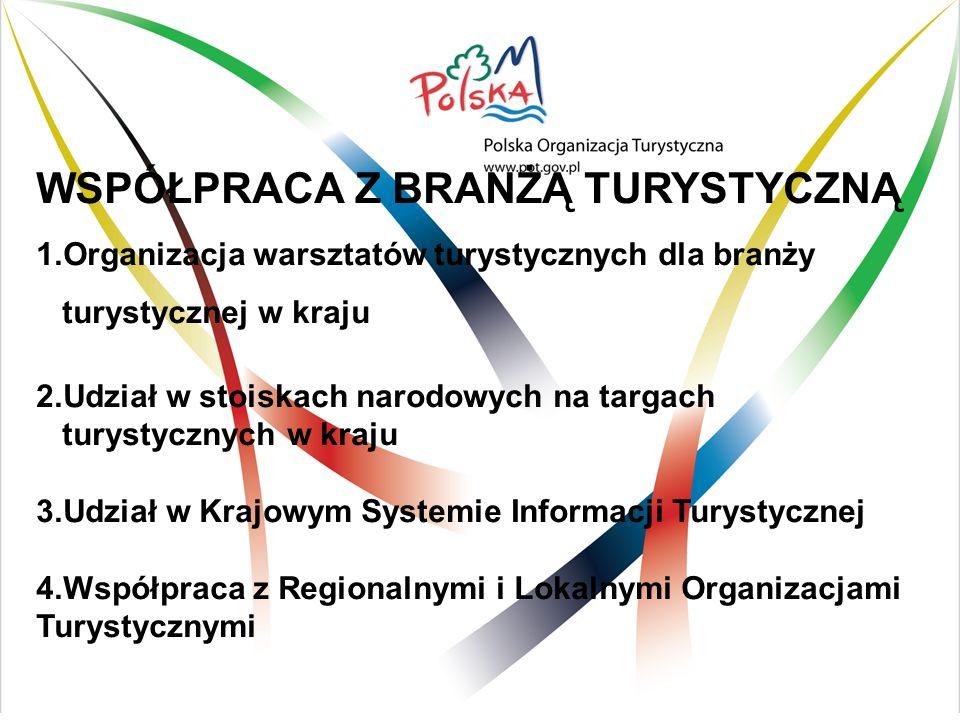 WSPÓŁPRACA Z BRANŻĄ TURYSTYCZNĄ 1.Organizacja warsztatów turystycznych dla branży turystycznej w kraju 2.Udział w stoiskach narodowych na targach tury