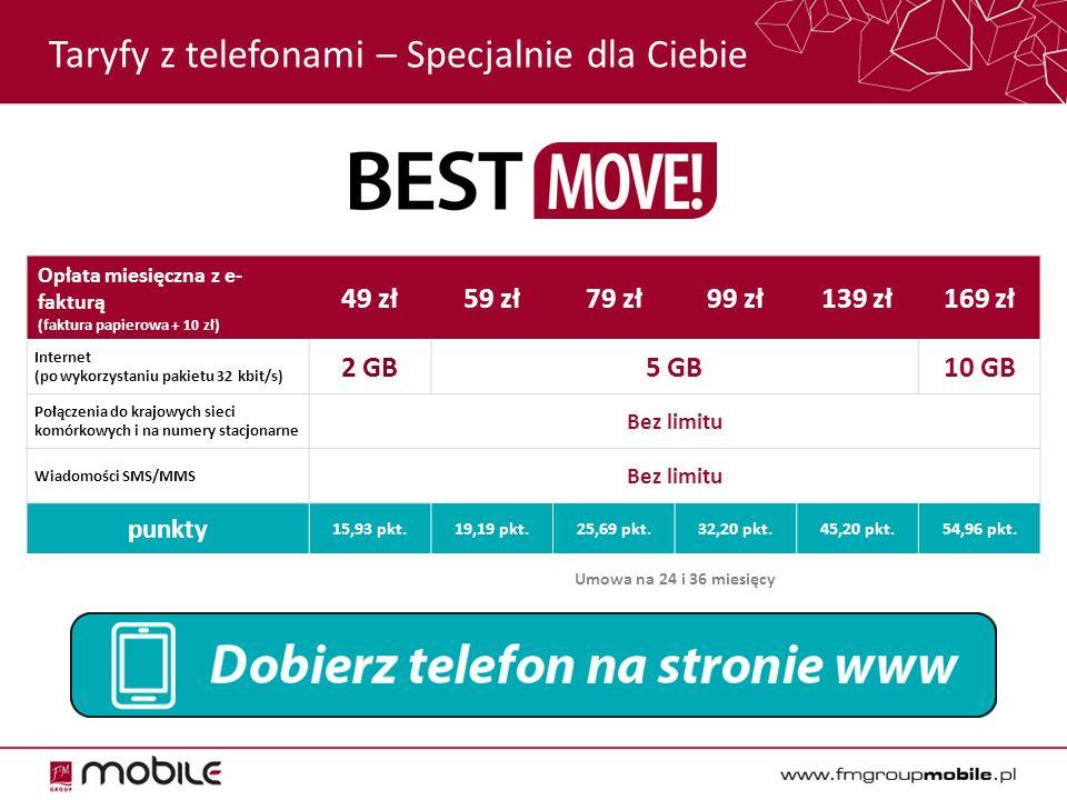 Taryfy z telefonami – Specjalnie dla Ciebie Opłata miesięczna z e- fakturą (faktura papierowa + 10 zł) 49 zł59 zł79 zł99 zł139 zł169 zł Internet (po wykorzystaniu pakietu 32 kbit/s) 2 GB5 GB10 GB Połączenia do krajowych sieci komórkowych i na numery stacjonarne Bez limitu Wiadomości SMS/MMS Bez limitu punkty 15,93 pkt.19,19 pkt.25,69 pkt.32,20 pkt.45,20 pkt.54,96 pkt.