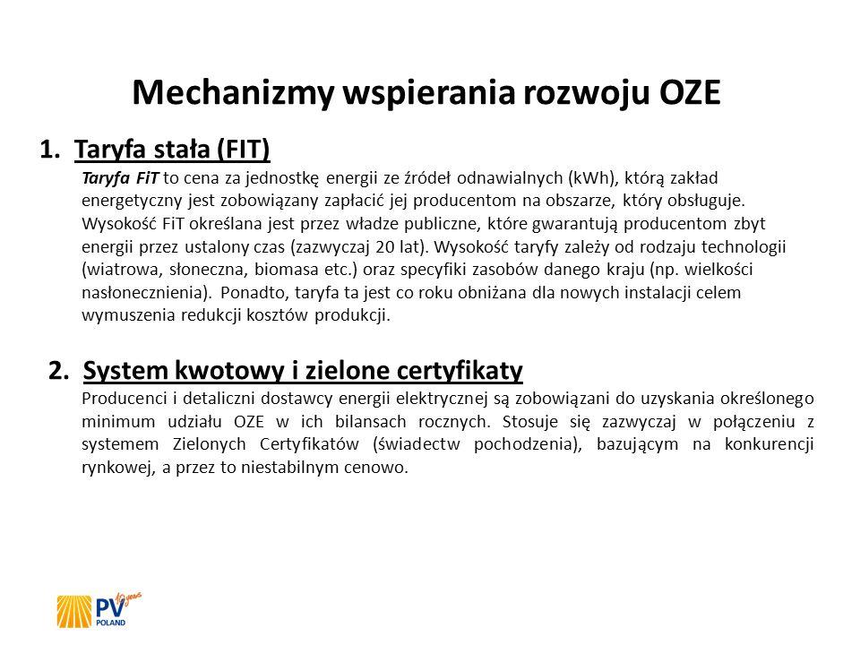 Mechanizmy wspierania rozwoju OZE 1. Taryfa stała (FIT) Taryfa FiT to cena za jednostkę energii ze źródeł odnawialnych (kWh), którą zakład energetyczn
