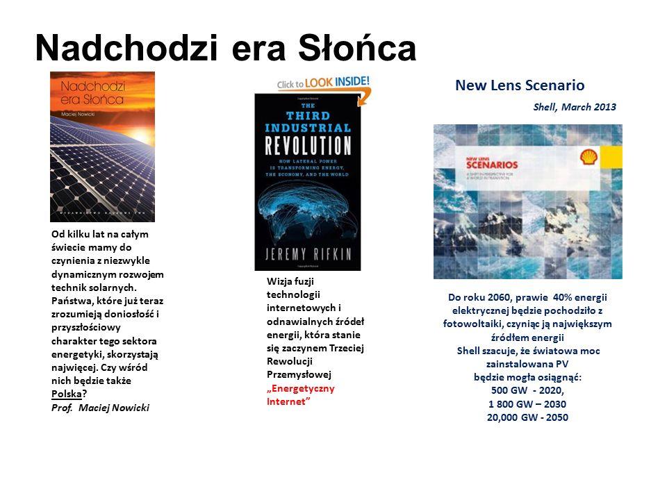 Czynniki sprzyjające rozwojowi fotowoltaiki w Polsce : - Megatrendy w europejskiej i światowej energetyce: m.in.