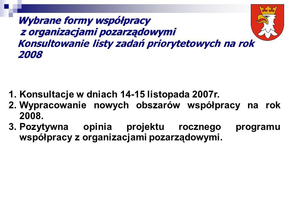Wybrane formy współpracy z organizacjami pozarządowymi Wybrane formy współpracy z organizacjami pozarządowymi Konsultowanie listy zadań priorytetowych na rok 2008 1.Konsultacje w dniach 14-15 listopada 2007r.