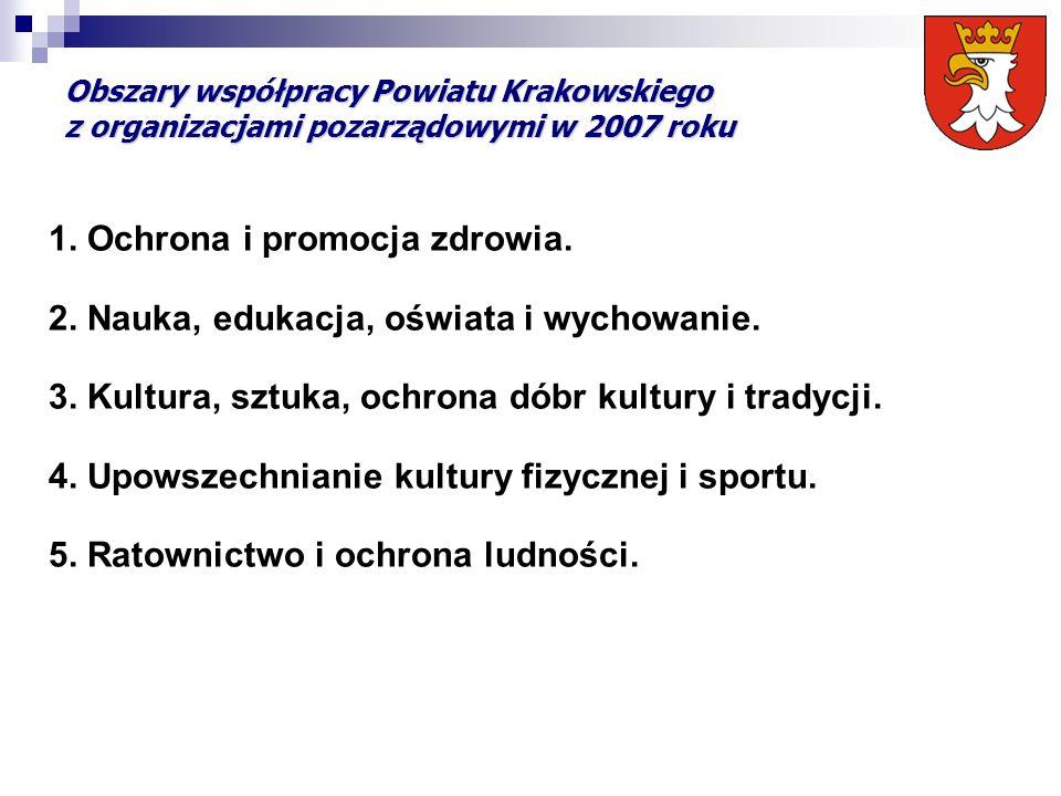 Obszary współpracy Powiatu Krakowskiego z organizacjami pozarządowymi w 2007 roku 1. Ochrona i promocja zdrowia. 2. Nauka, edukacja, oświata i wychowa