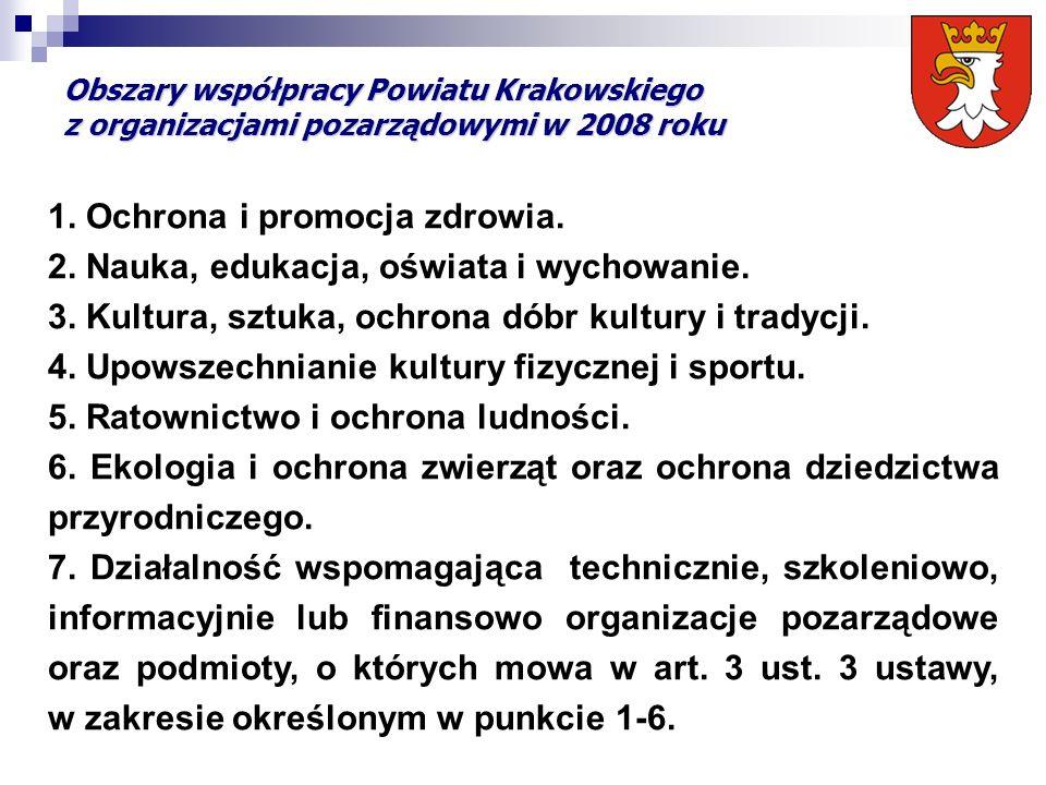 Obszary współpracy Powiatu Krakowskiego z organizacjami pozarządowymi w 2008 roku 1. Ochrona i promocja zdrowia. 2. Nauka, edukacja, oświata i wychowa