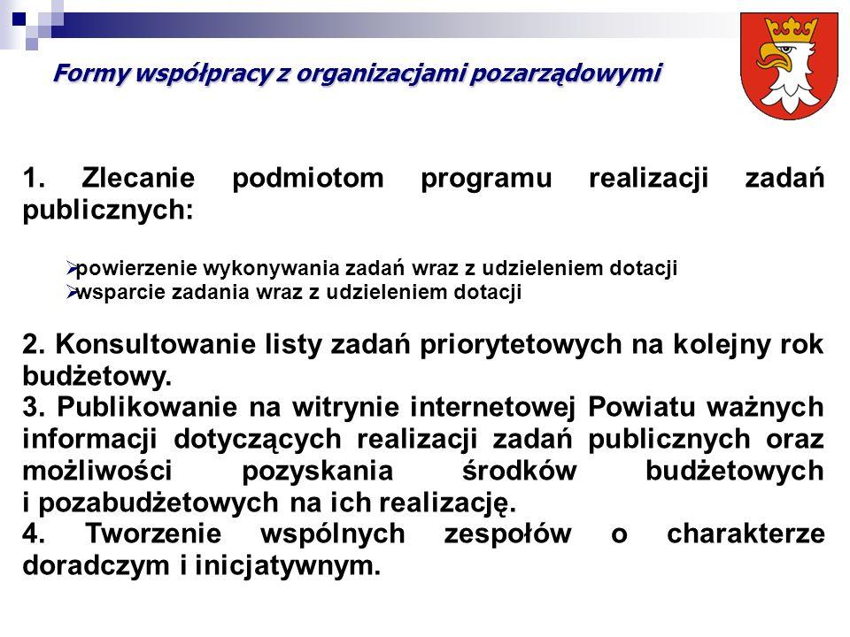 Formy współpracy z organizacjami pozarządowymi 1. Zlecanie podmiotom programu realizacji zadań publicznych:  powierzenie wykonywania zadań wraz z udz