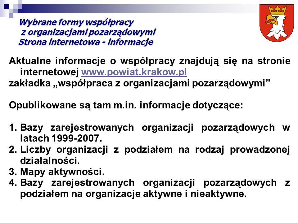 """Wybrane formy współpracy z organizacjami pozarządowymi Strona internetowa - informacje Aktualne informacje o współpracy znajdują się na stronie internetowej www.powiat.krakow.plwww.powiat.krakow.pl zakładka """"współpraca z organizacjami pozarządowymi Opublikowane są tam m.in."""