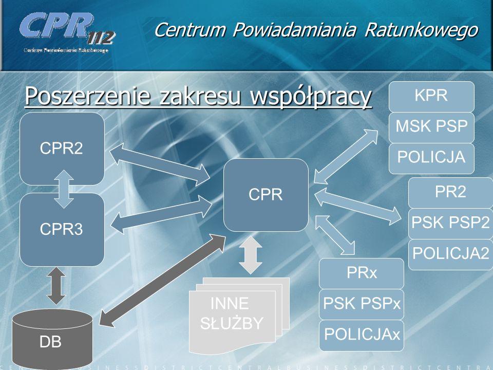 Centrum Powiadamiania Ratunkowego Poszerzenie zakresu współpracy CPR KPR MSK PSP POLICJA PR2 PSK PSP2 POLICJA2 PRx PSK PSPx POLICJAx CPR2 CPR3 DB INNE SŁUŻBY