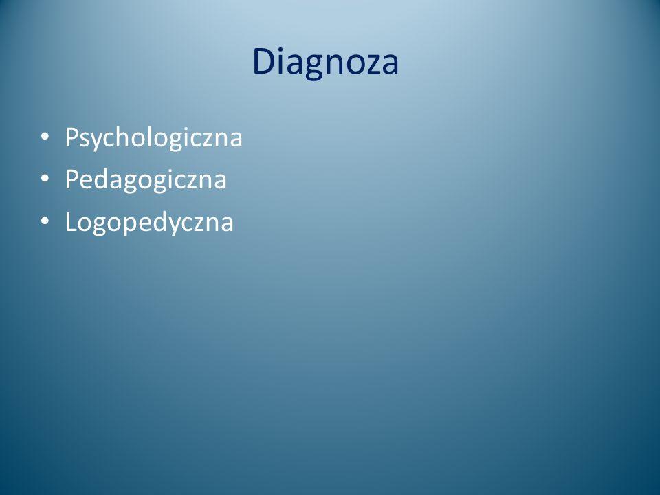 Diagnoza Psychologiczna Pedagogiczna Logopedyczna