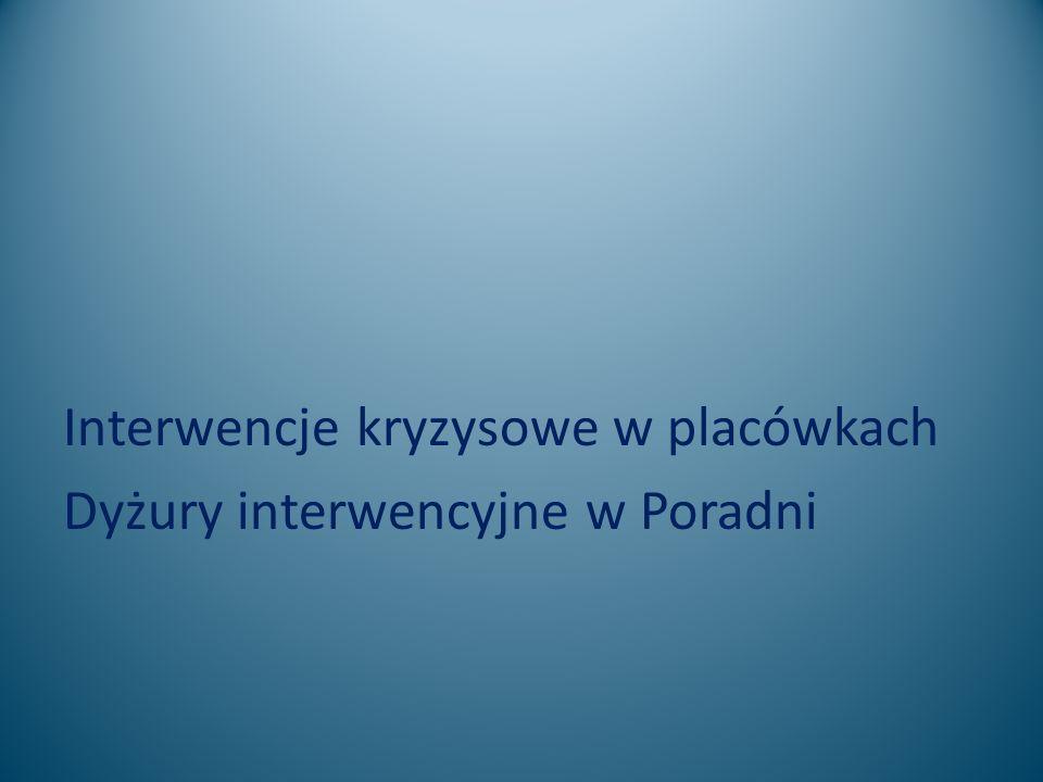 Interwencje kryzysowe w placówkach Dyżury interwencyjne w Poradni