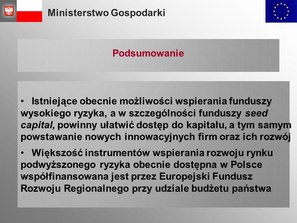 Ministerstwo Gospodarki Podsumowanie Istniejące obecnie możliwości wspierania funduszy wysokiego ryzyka, a w szczególności funduszy seed capital, powinny ułatwić dostęp do kapitału, a tym samym powstawanie nowych innowacyjnych firm oraz ich rozwój Większość instrumentów wspierania rozwoju rynku podwyższonego ryzyka obecnie dostępna w Polsce współfinansowana jest przez Europejski Fundusz Rozwoju Regionalnego przy udziale budżetu państwa