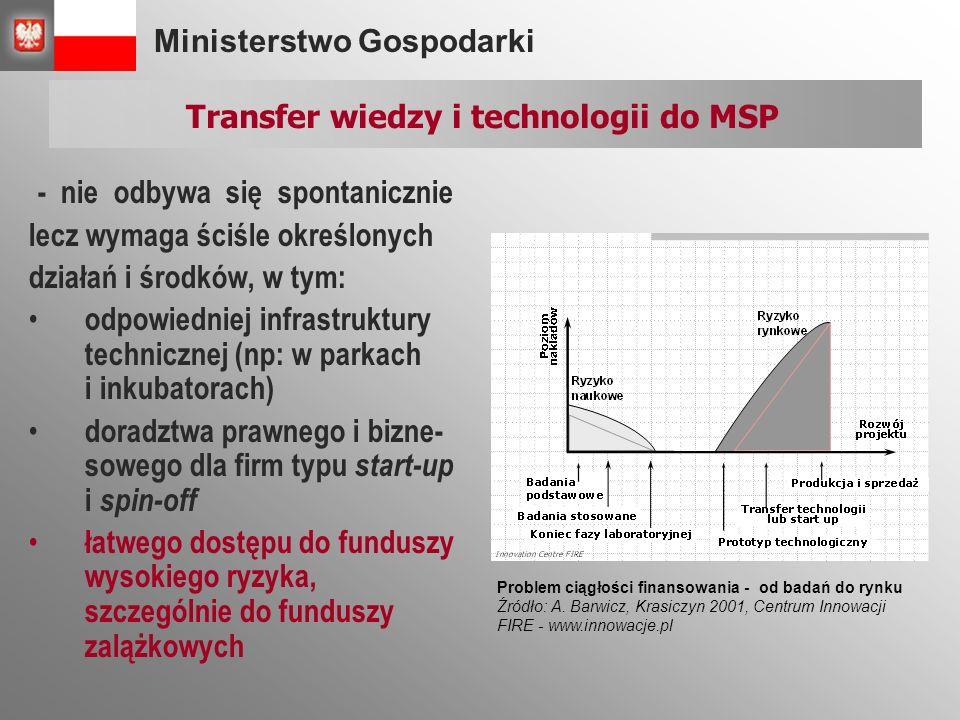Ministerstwo Gospodarki - nie odbywa się spontanicznie lecz wymaga ściśle określonych działań i środków, w tym: odpowiedniej infrastruktury technicznej (np: w parkach i inkubatorach) doradztwa prawnego i bizne- sowego dla firm typu start-up i spin-off łatwego dostępu do funduszy wysokiego ryzyka, szczególnie do funduszy zalążkowych Problem ciągłości finansowania - od badań do rynku Źródło: A.