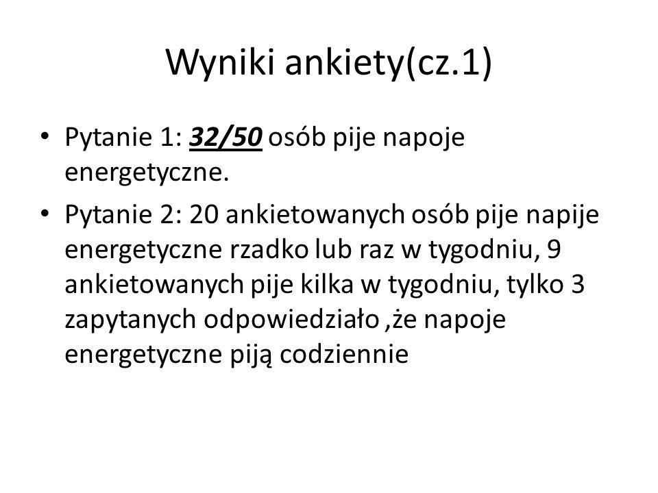 Wyniki ankiety (cz.2) Pytanie 3: 13 ankietowanych osób napisało, że piją napoje energetyczne kiedy są śpiący.