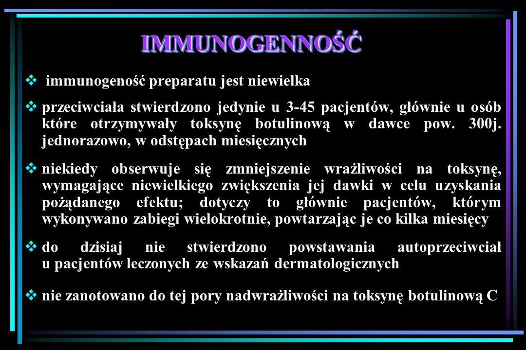 IMMUNOGENNOŚĆIMMUNOGENNOŚĆ  immunogeność preparatu jest niewielka  przeciwciała stwierdzono jedynie u 3-45 pacjentów, głównie u osób które otrzymywały toksynę botulinową w dawce pow.