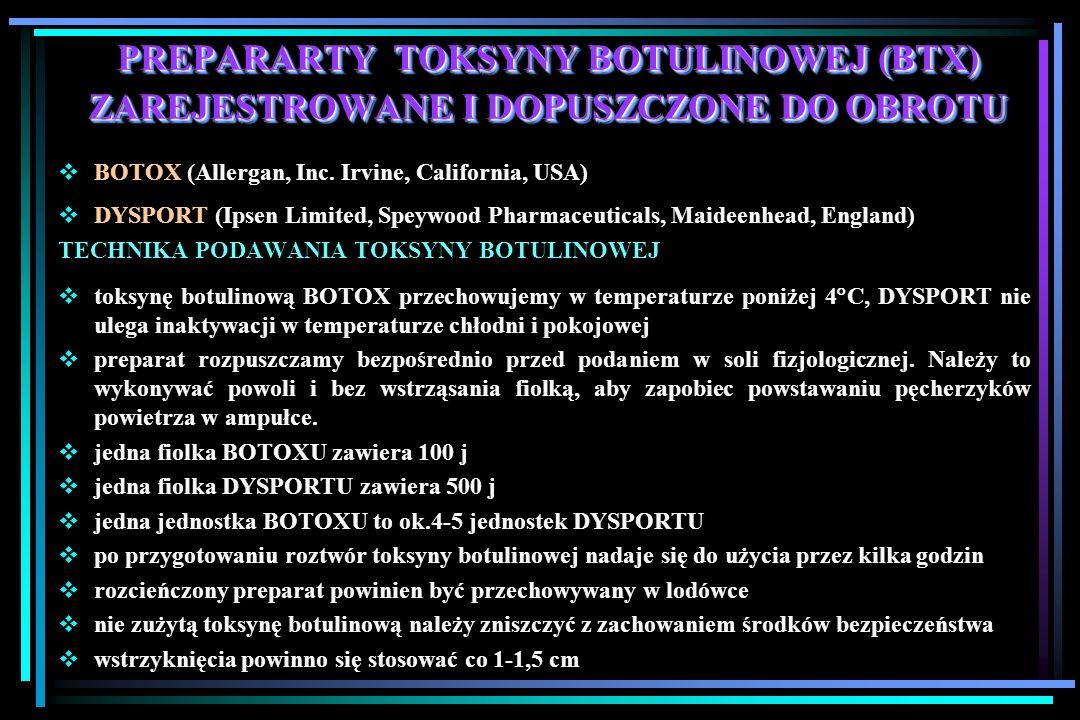 PREPARARTY TOKSYNY BOTULINOWEJ (BTX) ZAREJESTROWANE I DOPUSZCZONE DO OBROTU  BOTOX (Allergan, Inc.