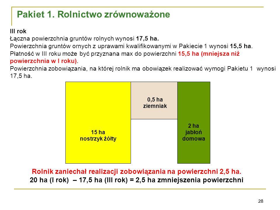 28 0,5 ha ziemniak 15 ha nostrzyk żółty 2 ha jabłoń domowa Pakiet 1.