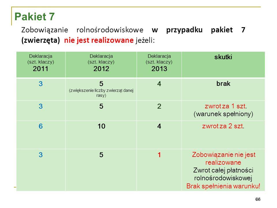 66 Zobowiązanie rolnośrodowiskowe w przypadku pakiet 7 (zwierzęta) nie jest realizowane jeżeli: Deklaracja (szt.