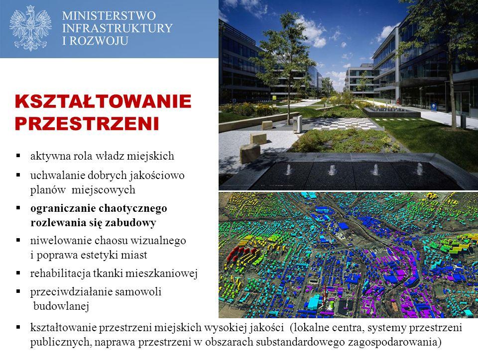 KSZTAŁTOWANIE PRZESTRZENI  aktywna rola władz miejskich  uchwalanie dobrych jakościowo planów miejscowych  ograniczanie chaotycznego rozlewania się zabudowy  niwelowanie chaosu wizualnego i poprawa estetyki miast  rehabilitacja tkanki mieszkaniowej  przeciwdziałanie samowoli budowlanej  kształtowanie przestrzeni miejskich wysokiej jakości (lokalne centra, systemy przestrzeni publicznych, naprawa przestrzeni w obszarach substandardowego zagospodarowania) TREŚĆ ROZDZIAŁU STR.
