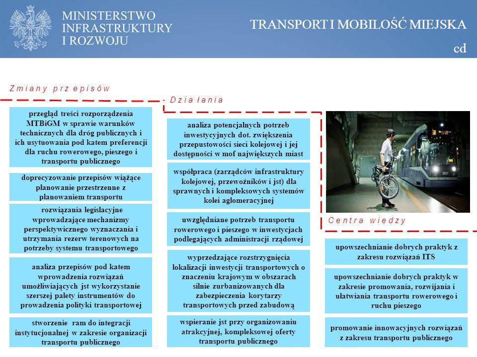 TRANSPORT I MOBILOŚĆ MIEJSKA cd C e n t r a w i e d z y D z i a ł a n i a wyprzedzające rozstrzygnięcia lokalizacji inwestycji transportowych o znaczeniu krajowym w obszarach silnie zurbanizowanych dla zabezpieczenia korytarzy transportowych przed zabudową uwzględniane potrzeb transportu rowerowego i pieszego w inwestycjach podlegających administracji rządowej upowszechnianie dobrych praktyk z zakresu rozwiązań ITS analiza potencjalnych potrzeb inwestycyjnych dot.