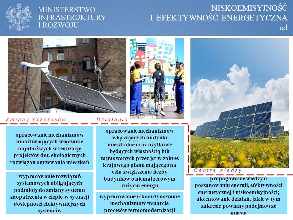 C e n t r a w i e d z y D z i a ł a n i a opracowanie mechanizmów włączających budynki mieszkalne oraz użytkowe będących własnością lub zajmowanych przez jst w zakres krajowego planu mającego na celu zwiększenie liczby budynków o niemal zerowym zużyciu energii propagowanie wiedzy o poszanowaniu energii, efektywności energetycznej i niskoemisyjności; akcentowanie działań, jakie w tym zakresie powinny podejmować miasta opracowanie mechanizmów umożliwiających włączanie najuboższych w realizację projektów dot.