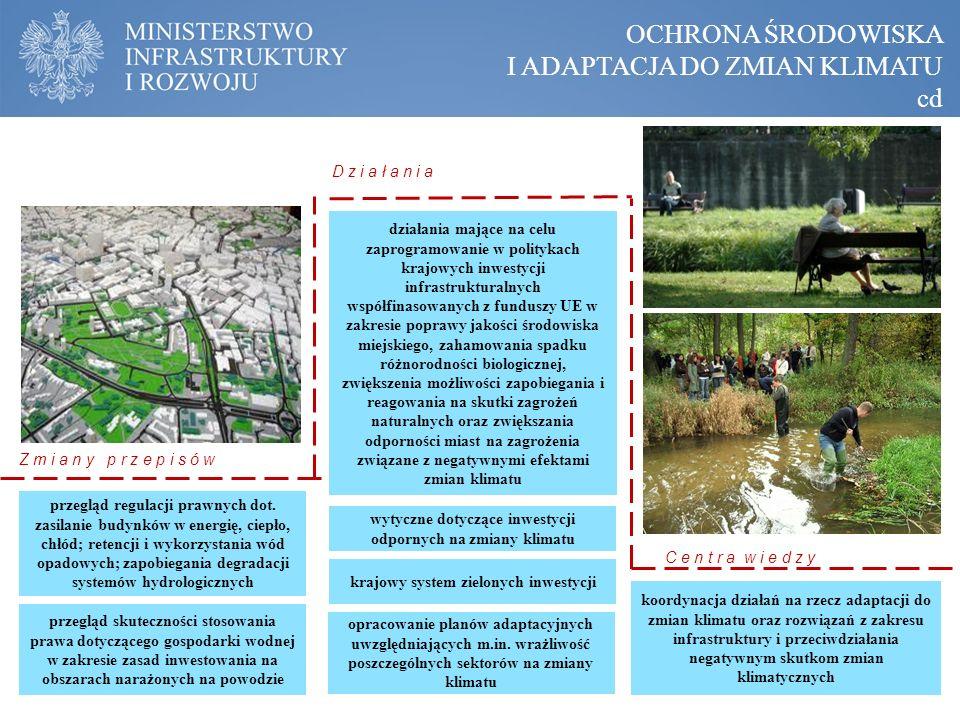 26 OCHRONA ŚRODOWISKA I ADAPTACJA DO ZMIAN KLIMATU cd działania mające na celu zaprogramowanie w politykach krajowych inwestycji infrastrukturalnych współfinasowanych z funduszy UE w zakresie poprawy jakości środowiska miejskiego, zahamowania spadku różnorodności biologicznej, zwiększenia możliwości zapobiegania i reagowania na skutki zagrożeń naturalnych oraz zwiększania odporności miast na zagrożenia związane z negatywnymi efektami zmian klimatu koordynacja działań na rzecz adaptacji do zmian klimatu oraz rozwiązań z zakresu infrastruktury i przeciwdziałania negatywnym skutkom zmian klimatycznych przegląd regulacji prawnych dot.