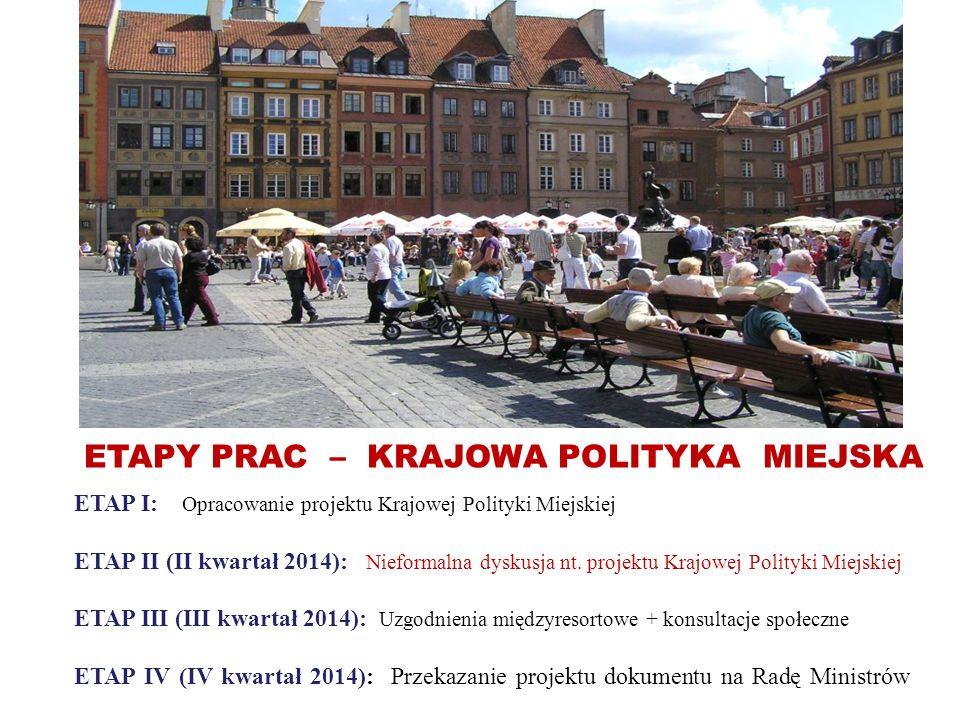 ETAP I: Opracowanie projektu Krajowej Polityki Miejskiej ETAP II (II kwartał 2014): Nieformalna dyskusja nt. projektu Krajowej Polityki Miejskiej ETAP