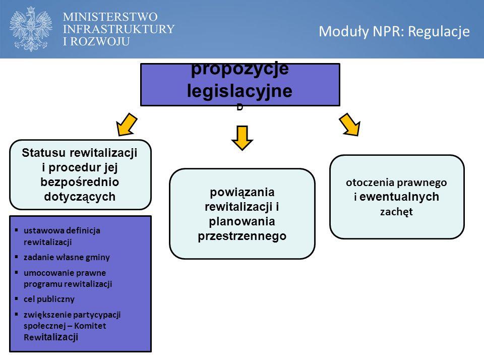 Moduły NPR: Regulacje propozycje legislacyjne D  ustawowa definicja rewitalizacji  zadanie własne gminy  umocowanie prawne programu rewitalizacji 
