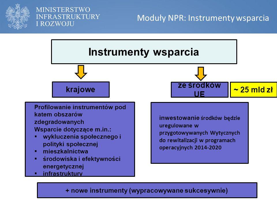 Moduły NPR: Instrumenty wsparcia Instrumenty wsparcia krajowe ze środków UE + nowe instrumenty (wypracowywane sukcesywnie) Profilowanie instrumentów pod katem obszarów zdegradowanych Wsparcie dotyczące m.in.:  wykluczenia społecznego i polityki społecznej  mieszkalnictwa  środowiska i efektywności energetycznej  infrastruktury inwestowanie środków będzie uregulowane w przygotowywanych Wytycznych do rewitalizacji w programach operacyjnych 2014-2020 ~ 25 mld zł