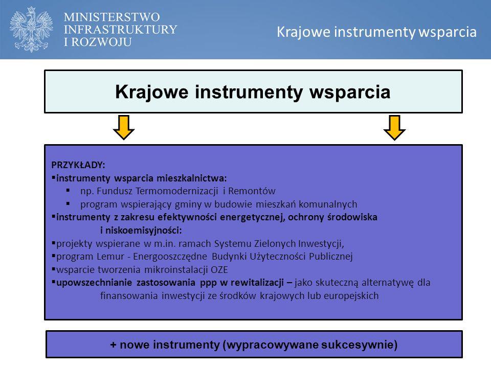 Krajowe instrumenty wsparcia + nowe instrumenty (wypracowywane sukcesywnie) PRZYKŁADY:  instrumenty wsparcia mieszkalnictwa:  np. Fundusz Termomoder