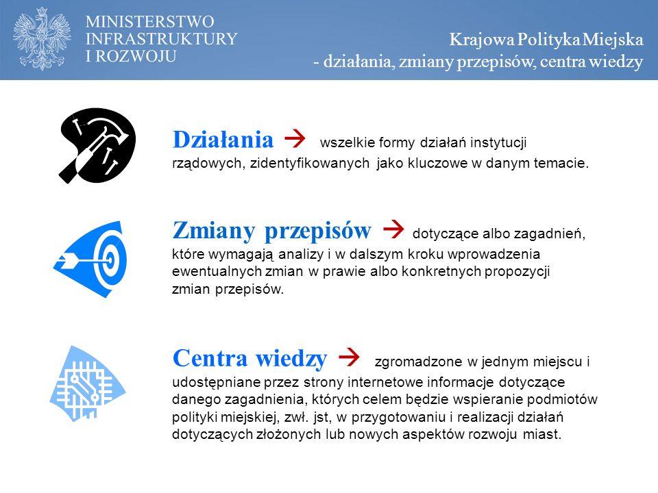 Krajowa Polityka Miejska - działania, zmiany przepisów, centra wiedzy Centra wiedzy  zgromadzone w jednym miejscu i udostępniane przez strony internetowe informacje dotyczące danego zagadnienia, których celem będzie wspieranie podmiotów polityki miejskiej, zwł.