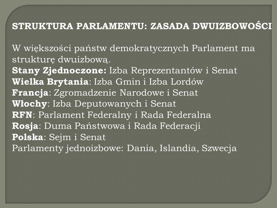 STRUKTURA PARLAMENTU: ZASADA DWUIZBOWOŚCI W większości państw demokratycznych Parlament ma strukturę dwuizbową. Stany Zjednoczone: Izba Reprezentantów