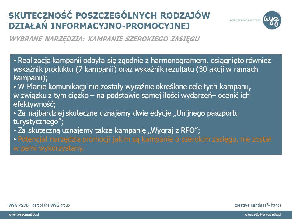"""WYG PSDB part of the WYG group creative minds safe hands www.wygpsdb.plwygpsdb@wygpsdb.pl SKUTECZNOŚĆ POSZCZEGÓLNYCH RODZAJÓW DZIAŁAŃ INFORMACYJNO-PROMOCYJNEJ WYBRANE NARZĘDZIA: KAMPANIE SZEROKIEGO ZASIĘGU Realizacja kampanii odbyła się zgodnie z harmonogramem, osiągnięto również wskaźnik produktu (7 kampanii) oraz wskaźnik rezultatu (30 akcji w ramach kampanii); W Planie komunikacji nie zostały wyraźnie określone cele tych kampanii, w związku z tym ciężko – na podstawie samej ilości wydarzeń– ocenić ich efektywność; Za najbardziej skuteczne uznajemy dwie edycje """"Unijnego paszportu turystycznego ; Za skuteczną uznajemy także kampanię """"Wygraj z RPO ; Potencjał narzędzia promocji jakim są kampanie o szerokim zasięgu, nie został w pełni wykorzystany."""
