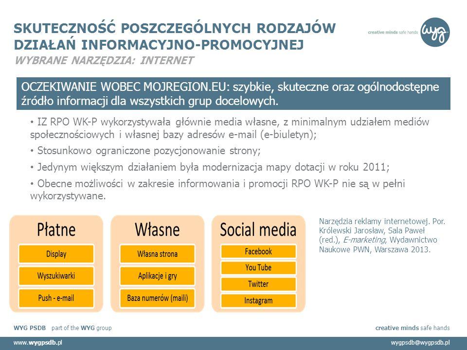 WYG PSDB part of the WYG group creative minds safe hands www.wygpsdb.plwygpsdb@wygpsdb.pl SKUTECZNOŚĆ POSZCZEGÓLNYCH RODZAJÓW DZIAŁAŃ INFORMACYJNO-PROMOCYJNEJ WYBRANE NARZĘDZIA: INTERNET OCZEKIWANIE WOBEC MOJREGION.EU: szybkie, skuteczne oraz ogólnodostępne źródło informacji dla wszystkich grup docelowych.