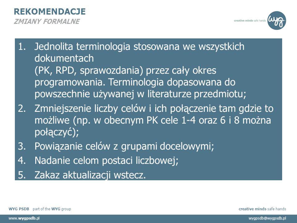 WYG PSDB part of the WYG group creative minds safe hands www.wygpsdb.plwygpsdb@wygpsdb.pl REKOMENDACJE ZMIANY FORMALNE 1.Jednolita terminologia stosowana we wszystkich dokumentach (PK, RPD, sprawozdania) przez cały okres programowania.