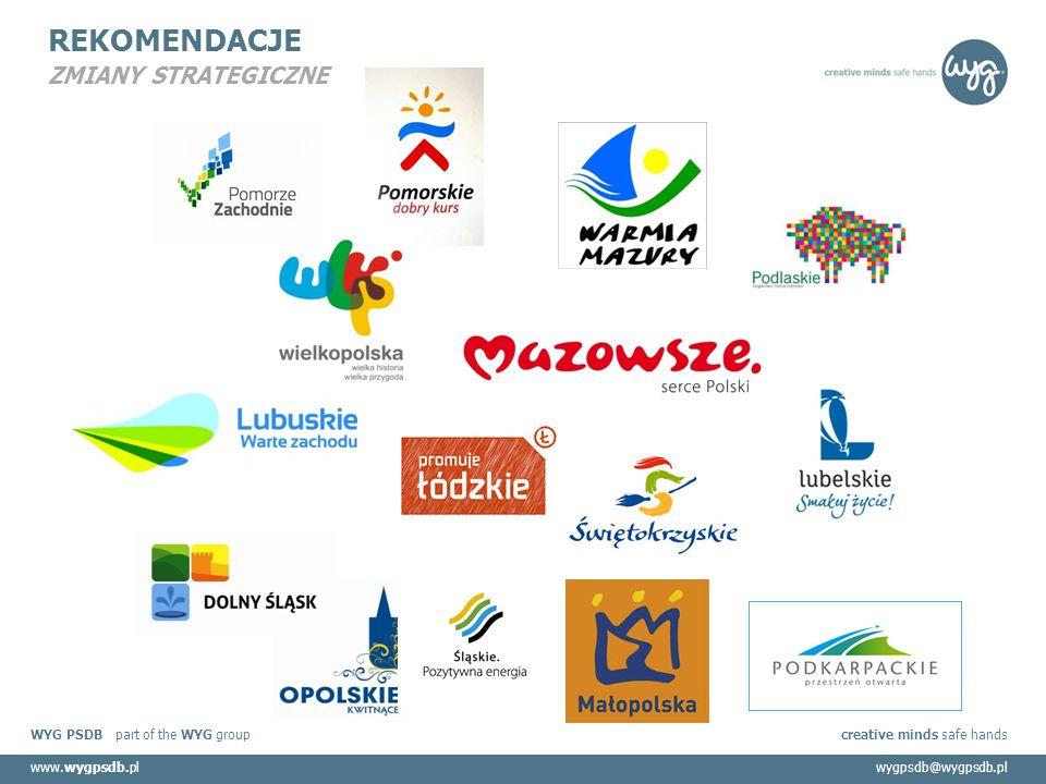 WYG PSDB part of the WYG group creative minds safe hands www.wygpsdb.plwygpsdb@wygpsdb.pl REKOMENDACJE ZMIANY STRATEGICZNE