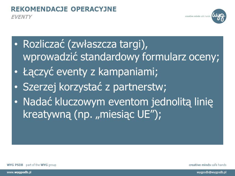WYG PSDB part of the WYG group creative minds safe hands www.wygpsdb.plwygpsdb@wygpsdb.pl REKOMENDACJE OPERACYJNE EVENTY Rozliczać (zwłaszcza targi), wprowadzić standardowy formularz oceny; Łączyć eventy z kampaniami; Szerzej korzystać z partnerstw; Nadać kluczowym eventom jednolitą linię kreatywną (np.