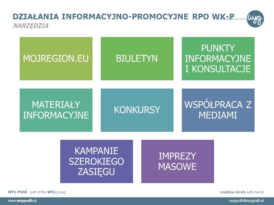 WYG PSDB part of the WYG group creative minds safe hands www.wygpsdb.plwygpsdb@wygpsdb.pl DZIAŁANIA INFORMACYJNO-PROMOCYJNE RPO WK-P NARZĘDZIA MOJREGION.EUBIULETYN PUNKTY INFORMACYJNE I KONSULTACJE MATERIAŁY INFORMACYJNE KONKURSY WSPÓŁPRACA Z MEDIAMI KAMPANIE SZEROKIEGO ZASIĘGU IMPREZY MASOWE
