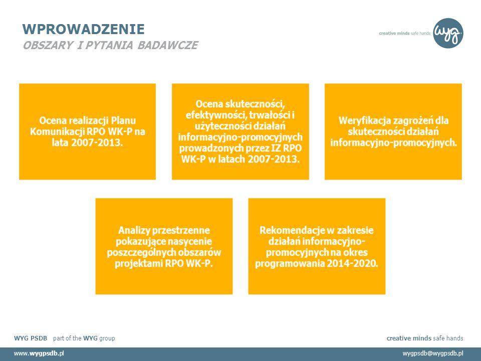 WYG PSDB part of the WYG group creative minds safe hands www.wygpsdb.plwygpsdb@wygpsdb.pl WPROWADZENIE OBSZARY I PYTANIA BADAWCZE