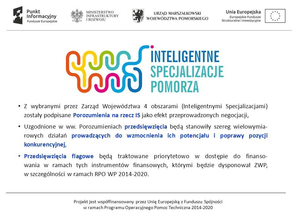 Projekt jest współfinansowany przez Unię Europejską z Funduszu Spójności w ramach Programu Operacyjnego Pomoc Techniczna 2014-2020 Z wybranymi przez Zarząd Województwa 4 obszarami (Inteligentnymi Specjalizacjami) zostały podpisane Porozumienia na rzecz IS jako efekt przeprowadzonych negocjacji, Uzgodnione w ww.
