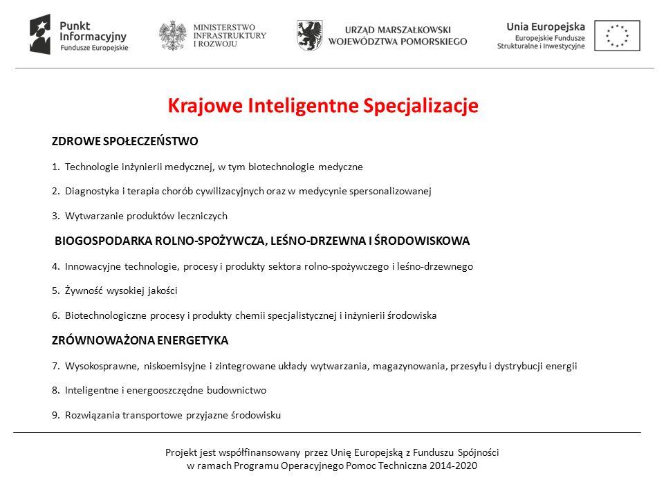 Projekt jest współfinansowany przez Unię Europejską z Funduszu Spójności w ramach Programu Operacyjnego Pomoc Techniczna 2014-2020 Krajowe Inteligentne Specjalizacje ZDROWE SPOŁECZEŃSTWO 1.