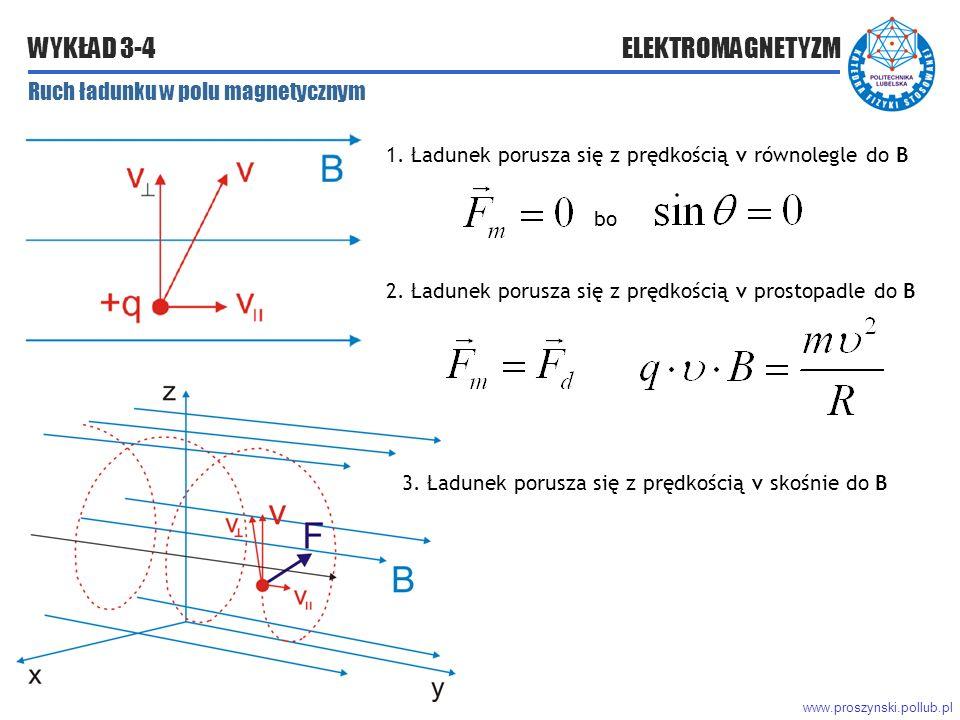 www.proszynski.pollub.pl WYKŁAD 3-4 ELEKTROMAGNETYZM Ruch ładunku w polu magnetycznym 1.