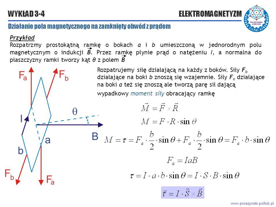 www.proszynski.pollub.pl WYKŁAD 3-4 ELEKTROMAGNETYZM Przykład Rozpatrzmy prostokątną ramkę o bokach a i b umieszczoną w jednorodnym polu magnetycznym o indukcji B.