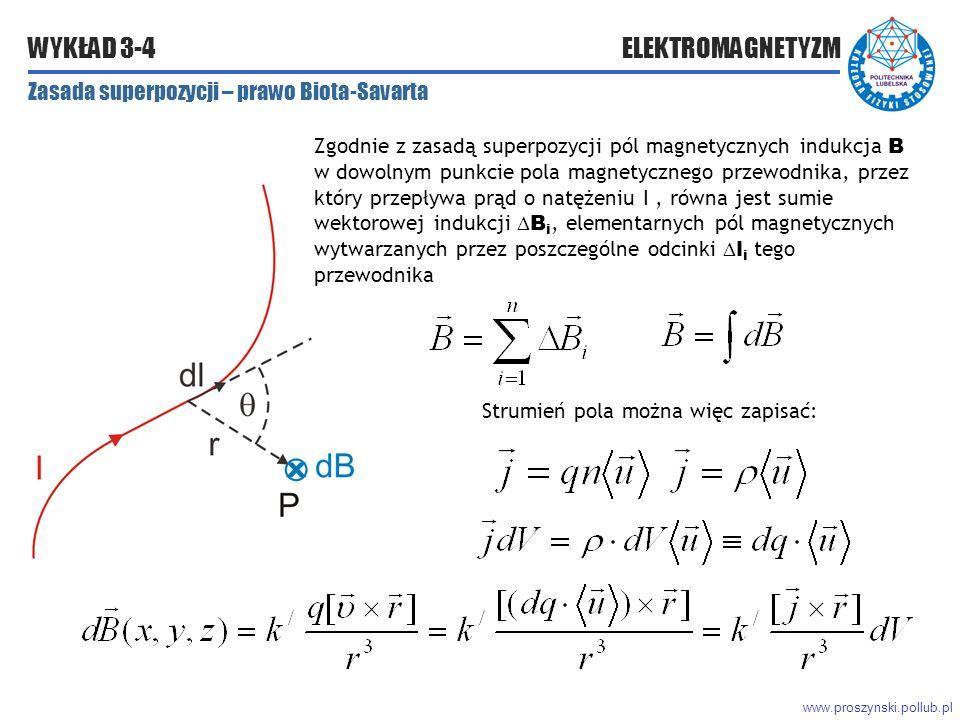 www.proszynski.pollub.pl WYKŁAD 3-4 ELEKTROMAGNETYZM Strumień pola można więc zapisać: Zasada superpozycji – prawo Biota-Savarta Zgodnie z zasadą superpozycji pól magnetycznych indukcja B w dowolnym punkcie pola magnetycznego przewodnika, przez który przepływa prąd o natężeniu I, równa jest sumie wektorowej indukcji  B i, elementarnych pól magnetycznych wytwarzanych przez poszczególne odcinki  l i tego przewodnika