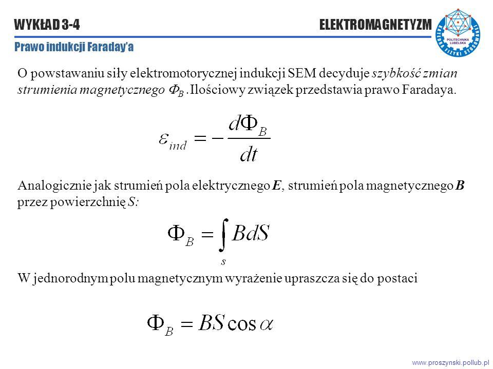 www.proszynski.pollub.pl WYKŁAD 3-4 ELEKTROMAGNETYZM O powstawaniu siły elektromotorycznej indukcji SEM decyduje szybkość zmian strumienia magnetycznego  B.Ilościowy związek przedstawia prawo Faradaya.