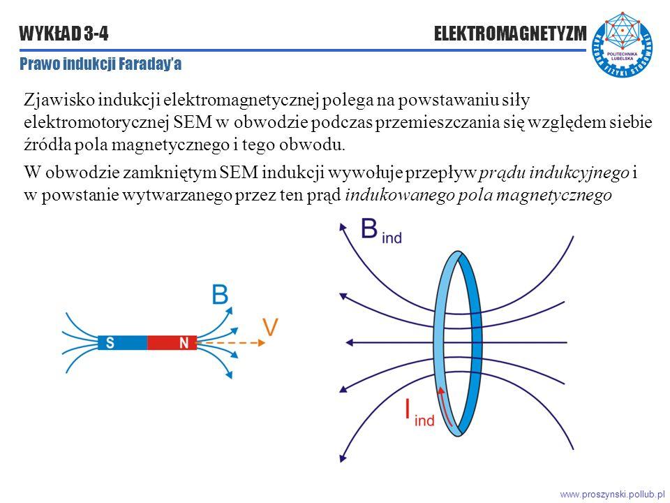 www.proszynski.pollub.pl WYKŁAD 3-4 ELEKTROMAGNETYZM Prawo indukcji Faraday'a Zjawisko indukcji elektromagnetycznej polega na powstawaniu siły elektromotorycznej SEM w obwodzie podczas przemieszczania się względem siebie źródła pola magnetycznego i tego obwodu.
