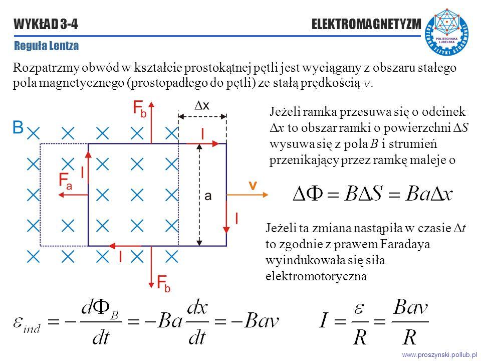 www.proszynski.pollub.pl WYKŁAD 3-4 ELEKTROMAGNETYZM Rozpatrzmy obwód w kształcie prostokątnej pętli jest wyciągany z obszaru stałego pola magnetycznego (prostopadłego do pętli) ze stałą prędkością v.